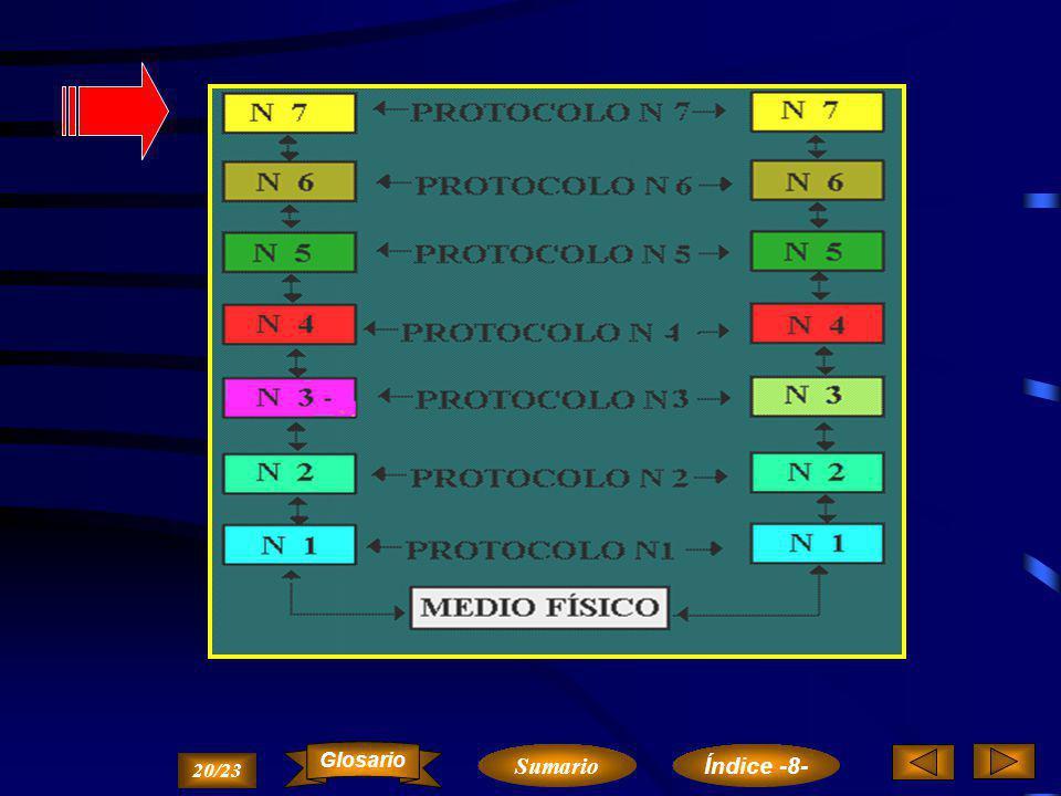 ServiciosServicios del nivel de presentación El número limitado de símbolos. La frecuencia de cada símbolo. El contexto en que aparece cada símbolo. 1