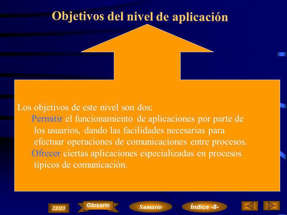 Nivel de Aplicación Contiene los programas de aplicación de usuario, denominados aplicaciones. Cada aplicación puede tener sus propias y particulares