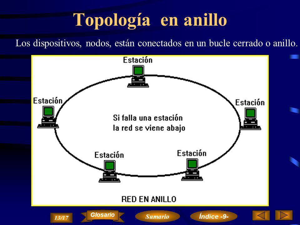 Topología en bus En una red en bus, cada nodo supervisa la actividad de la línea. 12/17 continúan Índice -9- Sumario Glosario