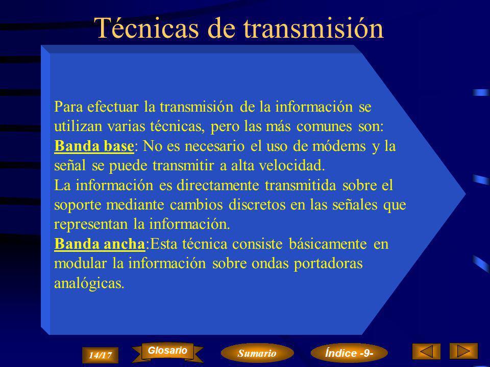 Topología en anillo Los dispositivos, nodos, están conectados en un bucle cerrado o anillo. 13/17 Índice -9- Sumario Glosario