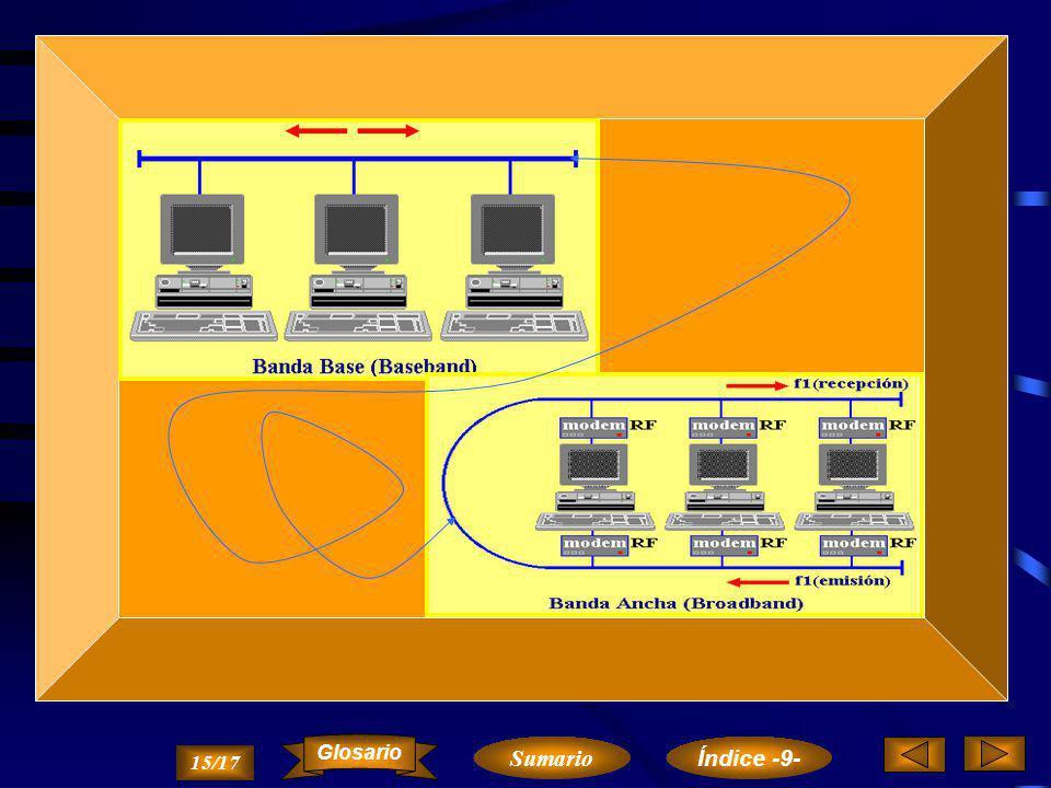 Técnicas de transmisión Para efectuar la transmisión de la información se utilizan varias técnicas, pero las más comunes son: Banda base: No es necesario el uso de módems y la señal se puede transmitir a alta velocidad.