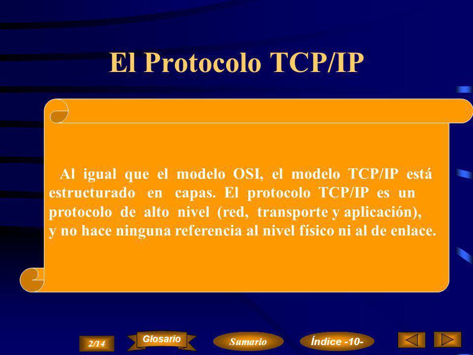 El protocolo TCP/IP Arquitectura SNA Arquitectura DNA Interoperatividad entre redes Resumen 1/14 Cap.