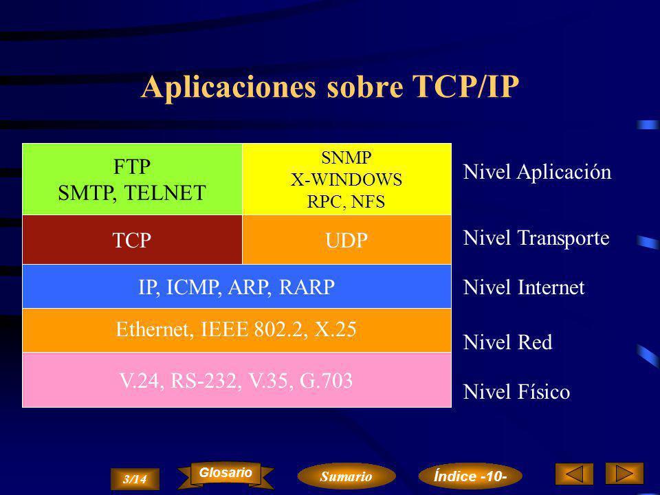 El Protocolo TCP/IP Al igual que el modelo OSI, el modelo TCP/IP está estructurado en capas.