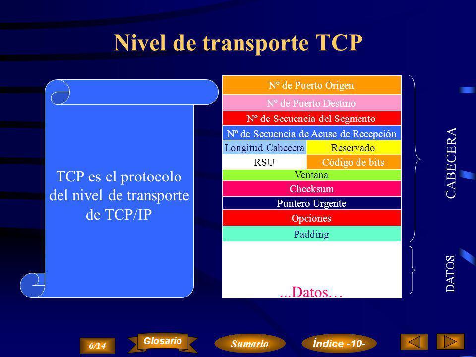 Direccionamiento ClasePrimer ByteCapacidad Internet Capacidad Subredes ABCDABCD 0-127 128-191 192-223 -- 128 subredes 16384 subredes 2 x 10 6 subredes
