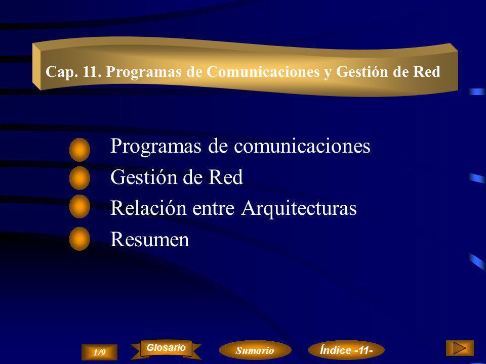LAS DISTINTAS ARQUITECTURAS DE SISTEMAS TELEINFORMÁTICOS: OSI, TCP/IP, SNA, Y DNA.
