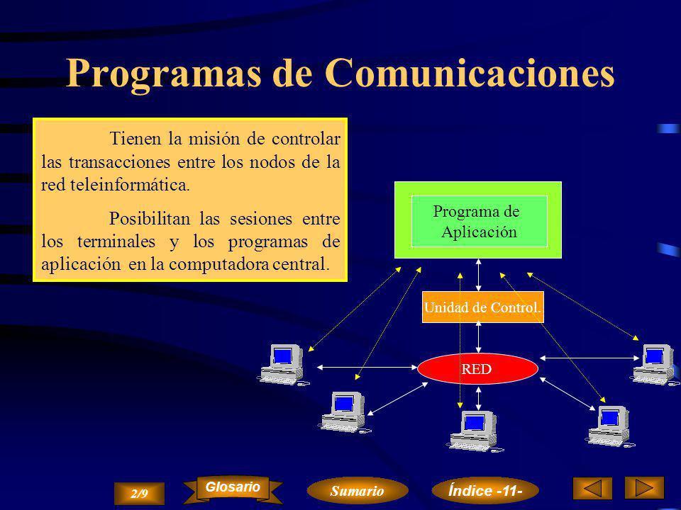 Programas de comunicaciones Gestión de Red Relación entre Arquitecturas Resumen 1/9 Cap. 11. Programas de Comunicaciones y Gestión de Red Sumario Glos