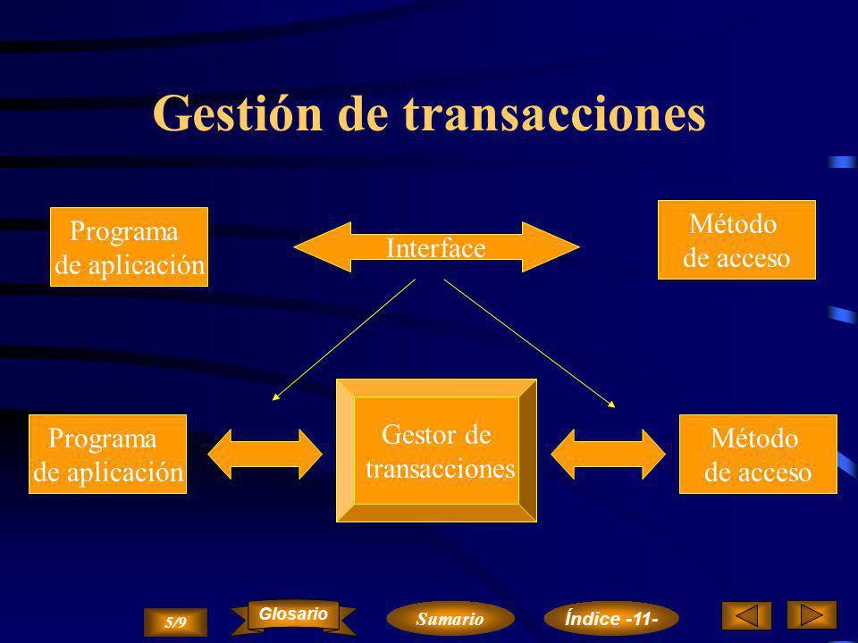 Gestión de Red Base de Datos Operaciones Problemas Configuración Rendimiento Cambios SNA TCP/IP OSI Gestión de Red Usuarios Los objetivos fundamentale