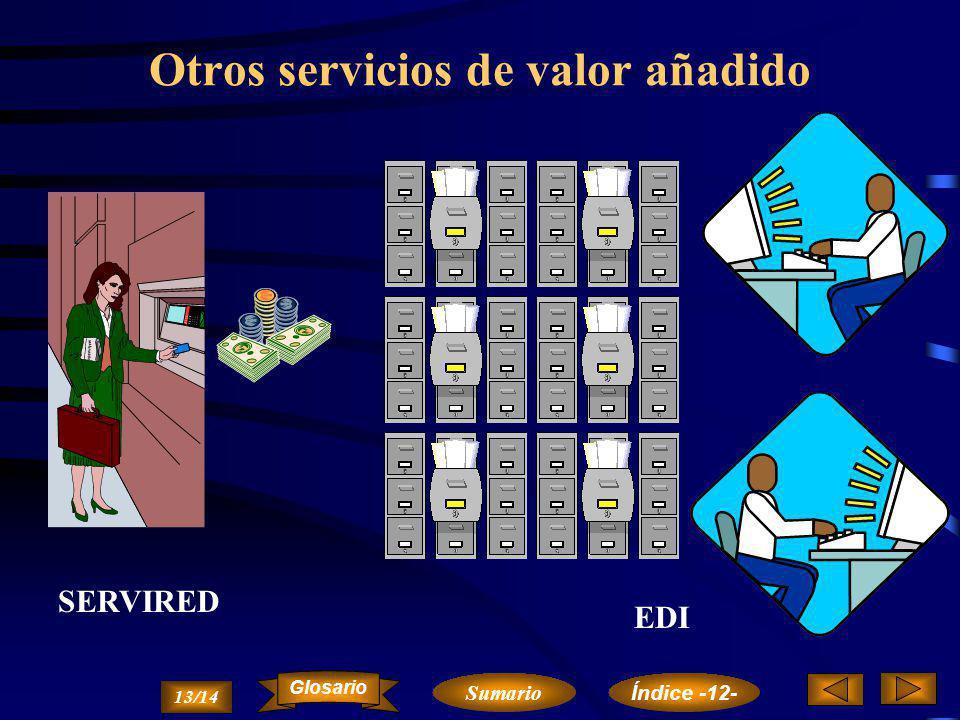 Comunicación unidireccional 12/14 Sumario Glosario Índice -12-