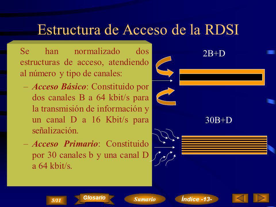 Configuración RDSI Red de señalización por canal común TR IBERPAC RTC Central local Central tránsito 4/11 Sumario Glosario Índice -13-
