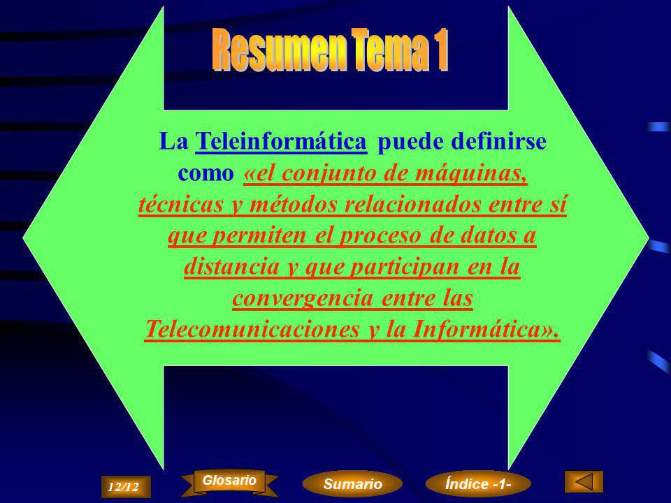 RED PÚBLICA TX RED TELEFÓNICA RED TÉLEX 11/12 Sumario Glosario Índice -1-