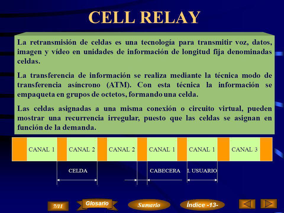 FRAME RELAY El FRAME RELAY se considera como un protocolo WAN que afecta al nivel físico y al de enlace, aunque también se puede utilizar en LAN. Ofre