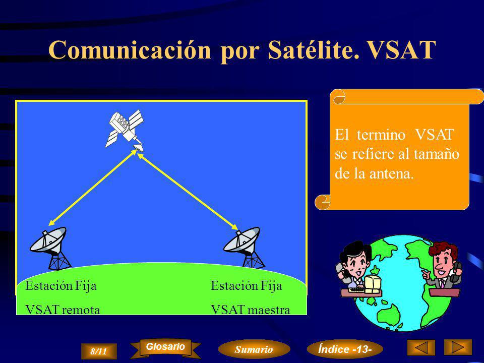 CELL RELAY CANAL 1CANAL 2 CANAL 3CANAL 1 CELDACABECERAI.