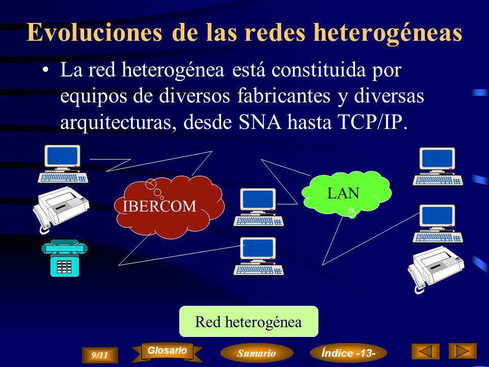 Comunicación por Satélite. VSAT Estación Fija VSAT maestra Estación Fija VSAT remota El termino VSAT se refiere al tamaño de la antena. 8/11 Sumario G
