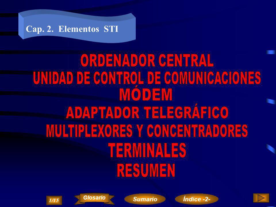 12/12 La Teleinformática puede definirse como «el conjunto de máquinas, técnicas y métodos relacionados entre sí que permiten el proceso de datos a di