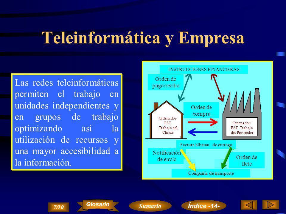 Teleinformática y Sanidad Con la Teleinformática hoy poblaciones aisladas pueden utilizar servicios sanitarios. Además per- mite optimizar recursos y