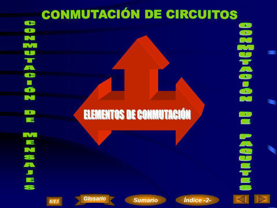 TERMINALES Dispositivo capaz de transmitir o recibir información desde un ordenador o hacia un ordenador. 7/15 Sumario Glosario Índice -2-