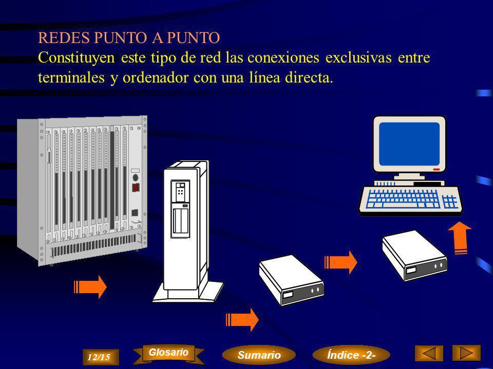 CÓDIGOS DE CONTROL DE PARIDAD Son códigos detectores de errores cuya distancia es 2, por lo que permiten detectar errores de un bit en cada palabra o carácter transmitido.