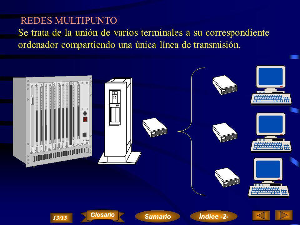 REDES PUNTO A PUNTO Constituyen este tipo de red las conexiones exclusivas entre terminales y ordenador con una línea directa. 12/15 Sumario Glosario