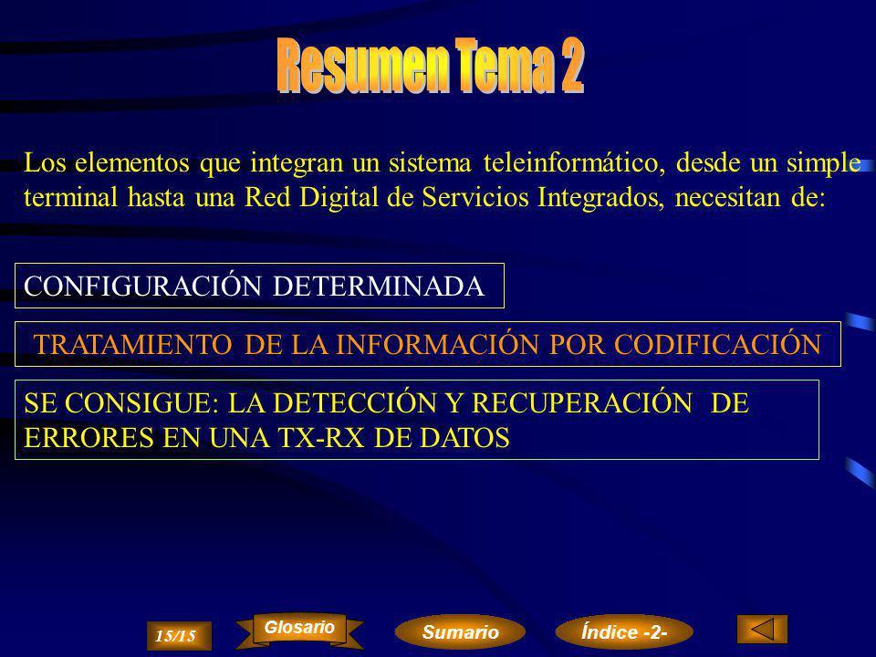 REDES DIGITALES DE SERVICIOS INTEGRADOS La RDSI es una red totalmente digital de uso general capaz de integrar una gran gama de servicios como son la