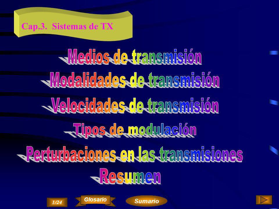 Los elementos que integran un sistema teleinformático, desde un simple terminal hasta una Red Digital de Servicios Integrados, necesitan de: CONFIGURACIÓN DETERMINADA TRATAMIENTO DE LA INFORMACIÓN POR CODIFICACIÓN SE CONSIGUE: LA DETECCIÓN Y RECUPERACIÓN DE ERRORES EN UNA TX-RX DE DATOS 15/15 Sumario Glosario Índice -2-