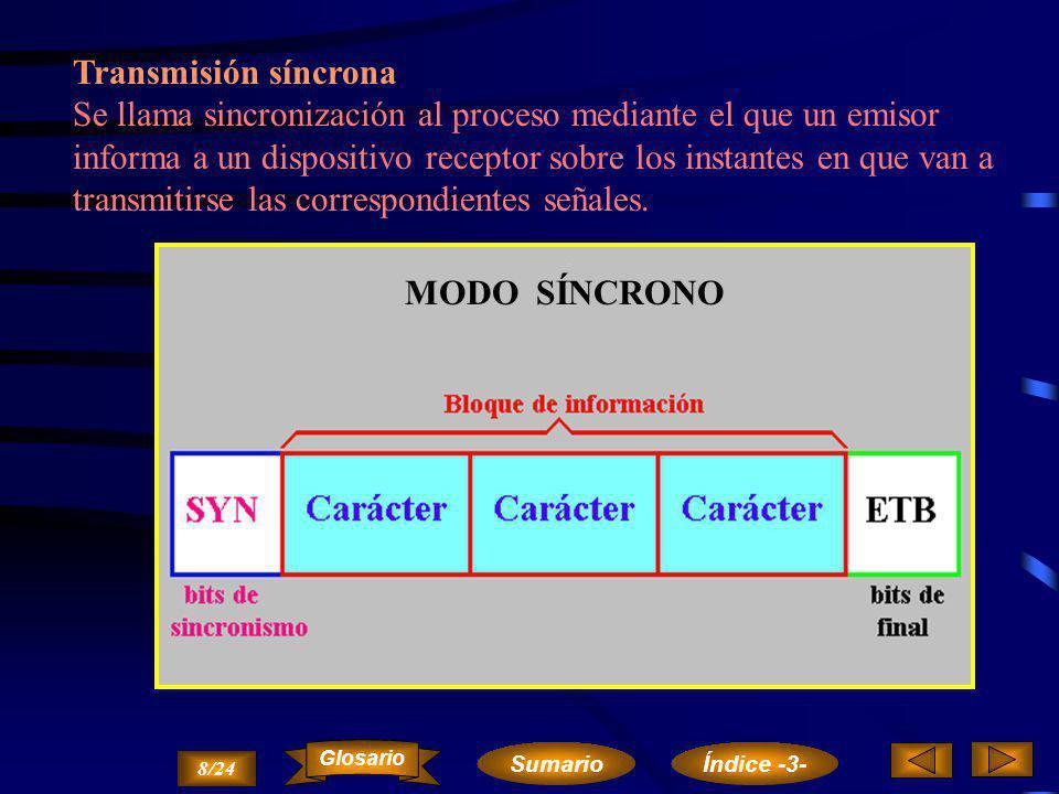 Transmisión digital La transmisión digital es aquella que maneja señales discretas.