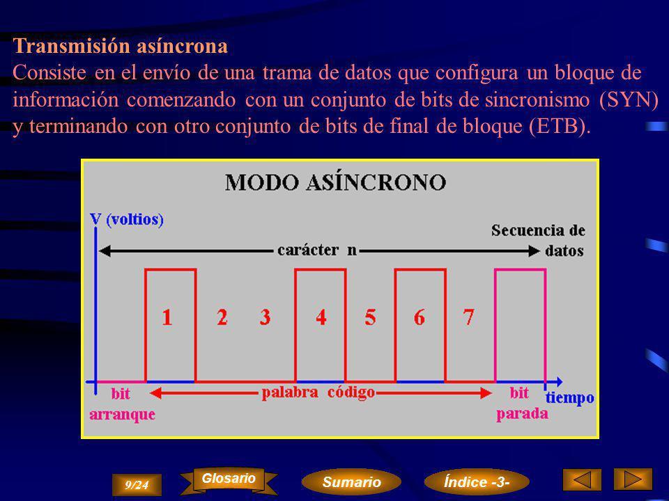 Transmisión síncrona Se llama sincronización al proceso mediante el que un emisor informa a un dispositivo receptor sobre los instantes en que van a transmitirse las correspondientes señales.