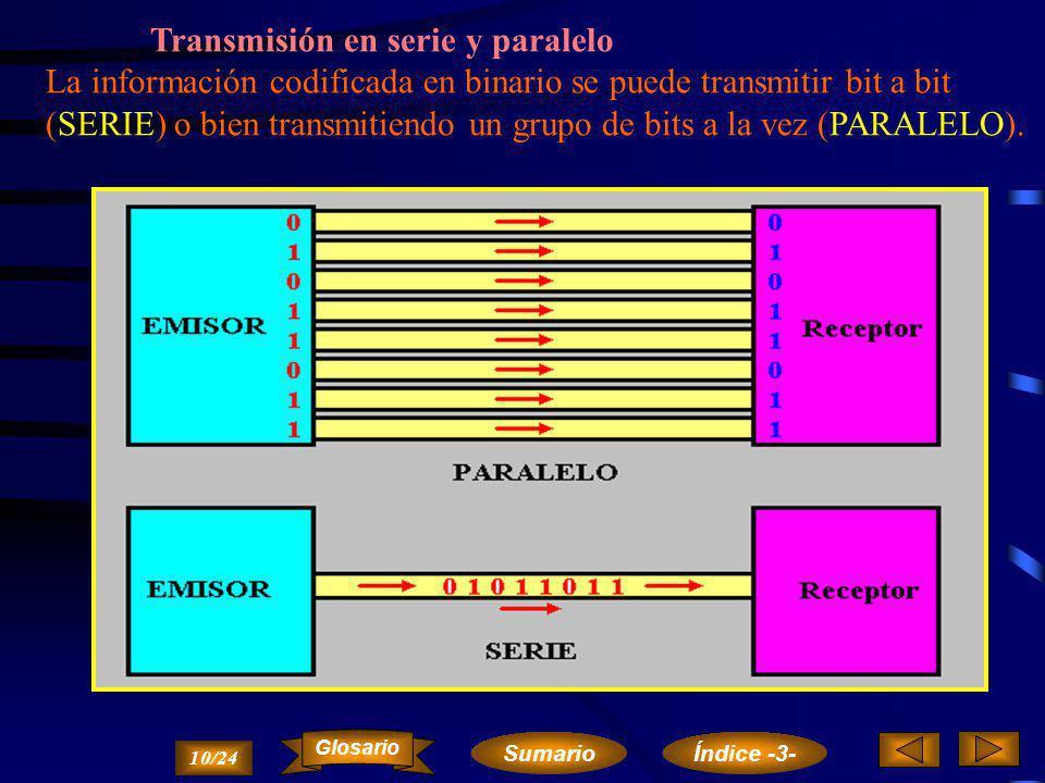 Transmisión asíncrona Consiste en el envío de una trama de datos que configura un bloque de información comenzando con un conjunto de bits de sincroni