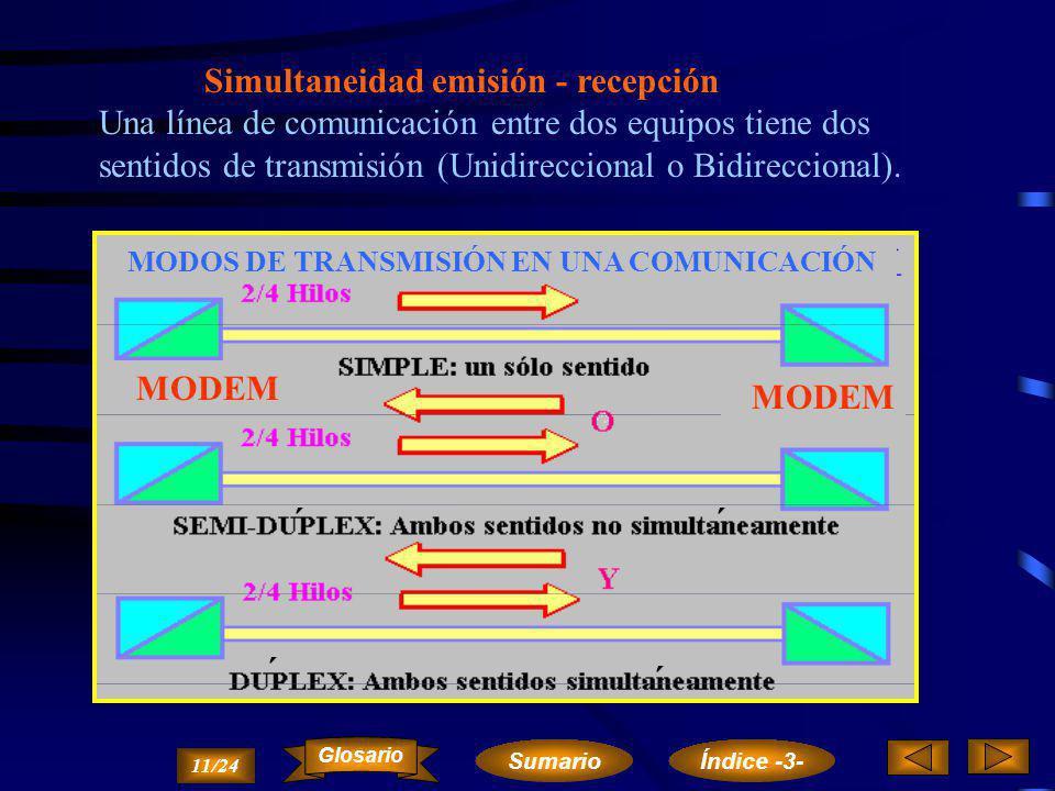 Transmisión en serie y paralelo La información codificada en binario se puede transmitir bit a bit (SERIE) o bien transmitiendo un grupo de bits a la vez (PARALELO).
