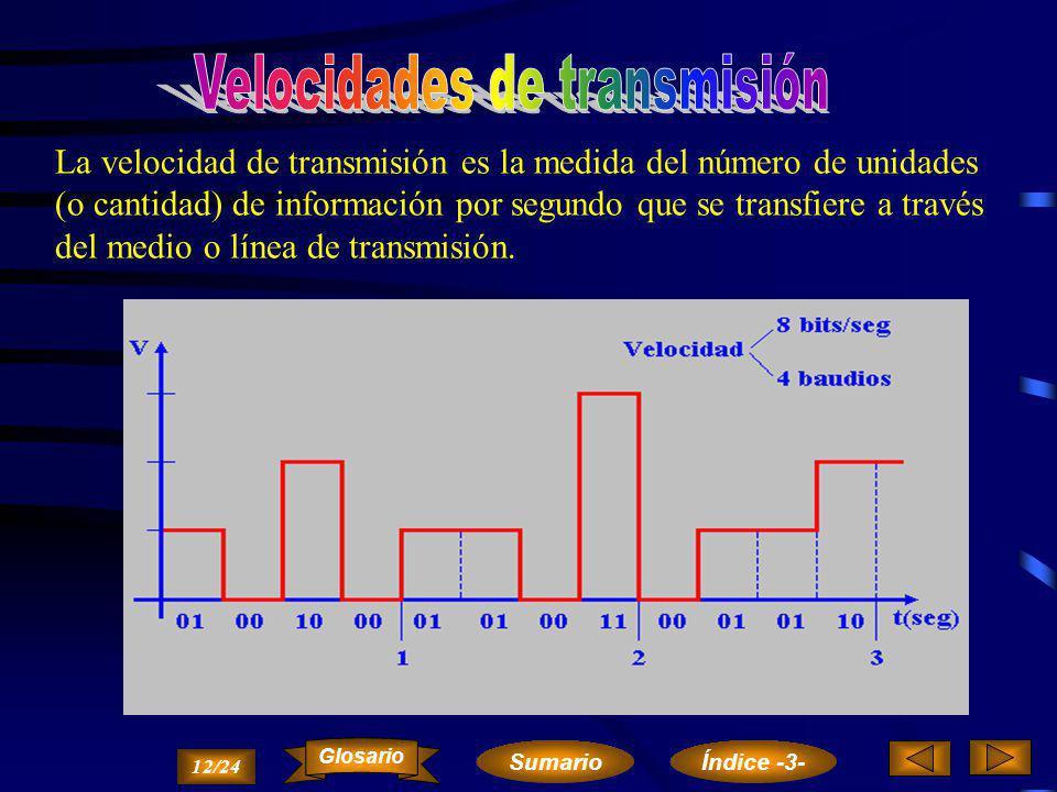Simultaneidad emisión - recepción Una línea de comunicación entre dos equipos tiene dos sentidos de transmisión (Unidireccional o Bidireccional). 11/2