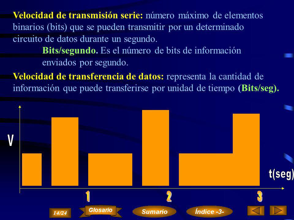 Velocidad de modulación: Se define como el número máximo de veces por segundo que cambia el estado de la línea. Baudio. Es el número de estados que to