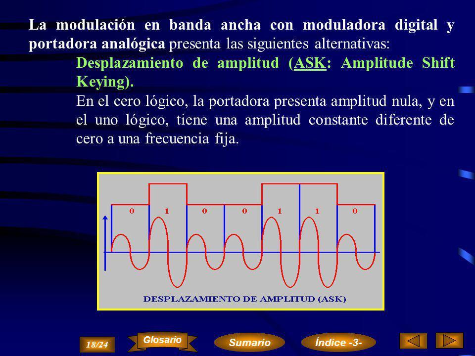 Banda Portadora (Carrier o Single-Channel Broadband). La transmisión en banda portadora se utiliza con señales analógicas, y es una combinación de las