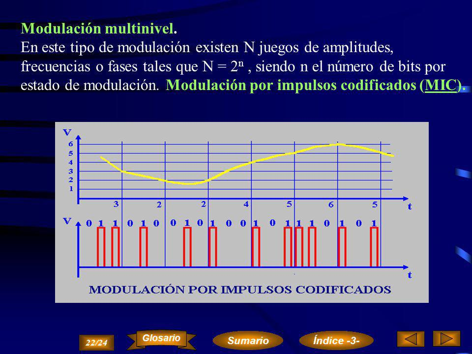 Desplazamiento de fase diferencial (DPSK: Differential Phase Shift Keying).