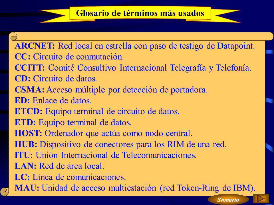 Introducción Redes de comunicación de datos Topologías de redes Características y aplicaciones del nivel de red Encaminamiento Congestión Interconexión de redes La recomendación CCITT X.25 Entrada de terminales de caracteres en la red X.25 Las recomendaciones 3X (X.28, X.29 y X.3) La recomendación X.32 Resumen Cap.