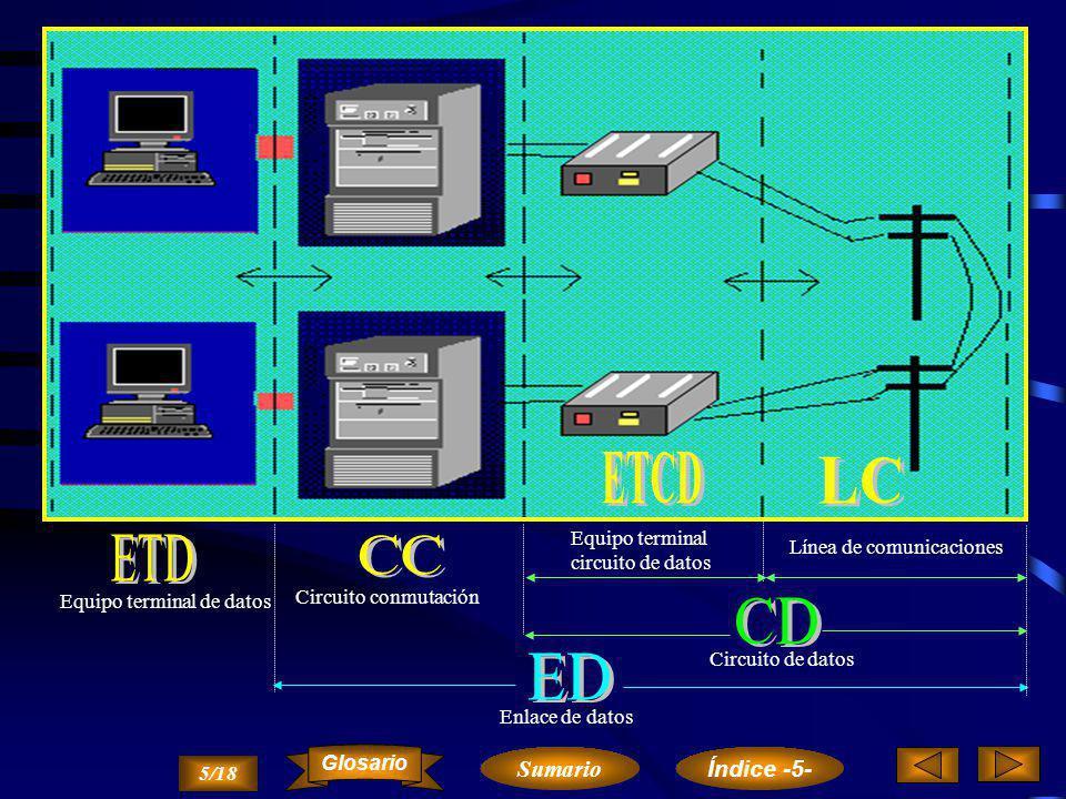 Se denomina interfaz estándar digital a un vínculo que permite que las señales digitales pasen de un equipo emisor a otro receptor, con las caracterís