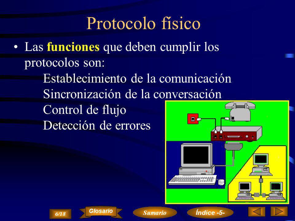 Equipo terminal de datos Equipo terminal circuito de datos Enlace de datos Línea de comunicaciones Circuito de datos Circuito conmutación 5/18 Sumario Glosario Índice -5-