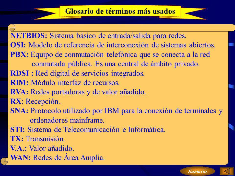 Glosario de términos más usados NETBIOS: Sistema básico de entrada/salida para redes.