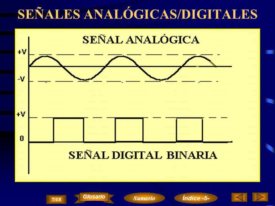 Protocolo físico Las funciones que deben cumplir los protocolos son: Establecimiento de la comunicación Sincronización de la conversación Control de flujo Detección de errores 6/18 Sumario Glosario Índice -5-