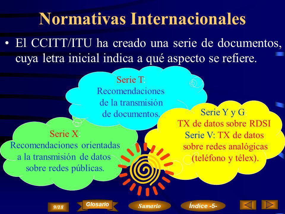 FORMAS DE TRANSMISIÓN DE LOS EQUIPOS 8/18 (fuente) (destino) Sumario Glosario Índice -5-