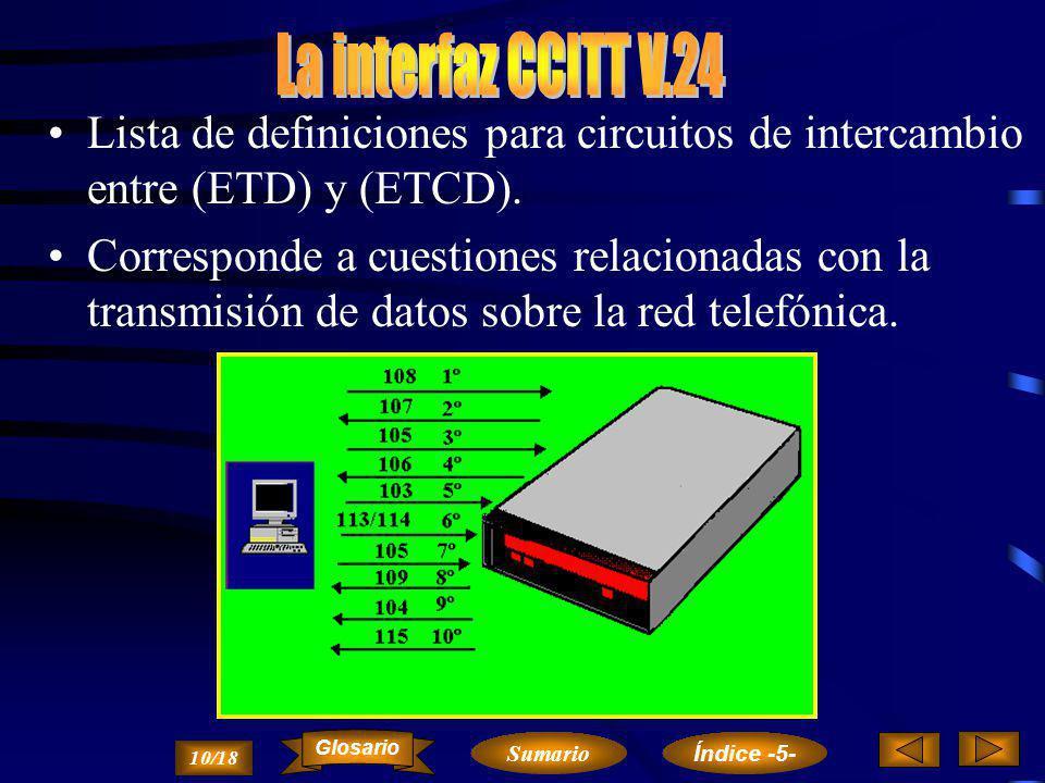 Normativas Internacionales El CCITT/ITU ha creado una serie de documentos, cuya letra inicial indica a qué aspecto se refiere.