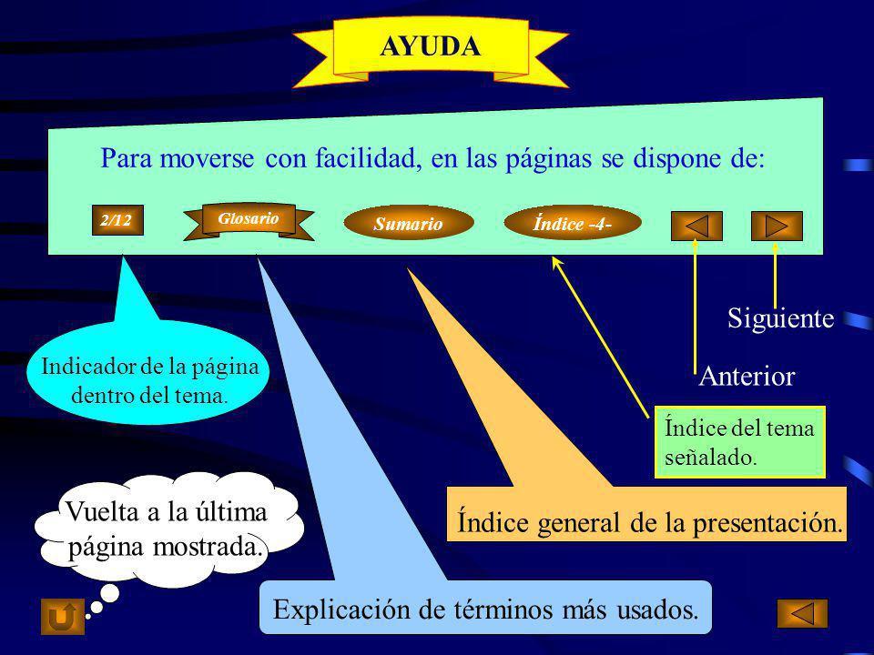 AYUDA Índice -4- Glosario 2/12 Para moverse con facilidad, en las páginas se dispone de: Indicador de la página dentro del tema.