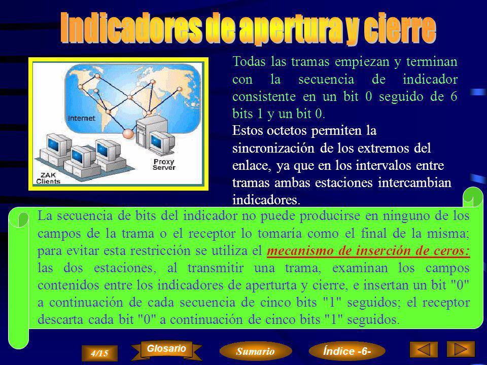 Introducción 3/15 Los procedimientos de las comunicaciones de gestión gobiernan el diálogo entre los centros de gestión y los nodos de red para la rea