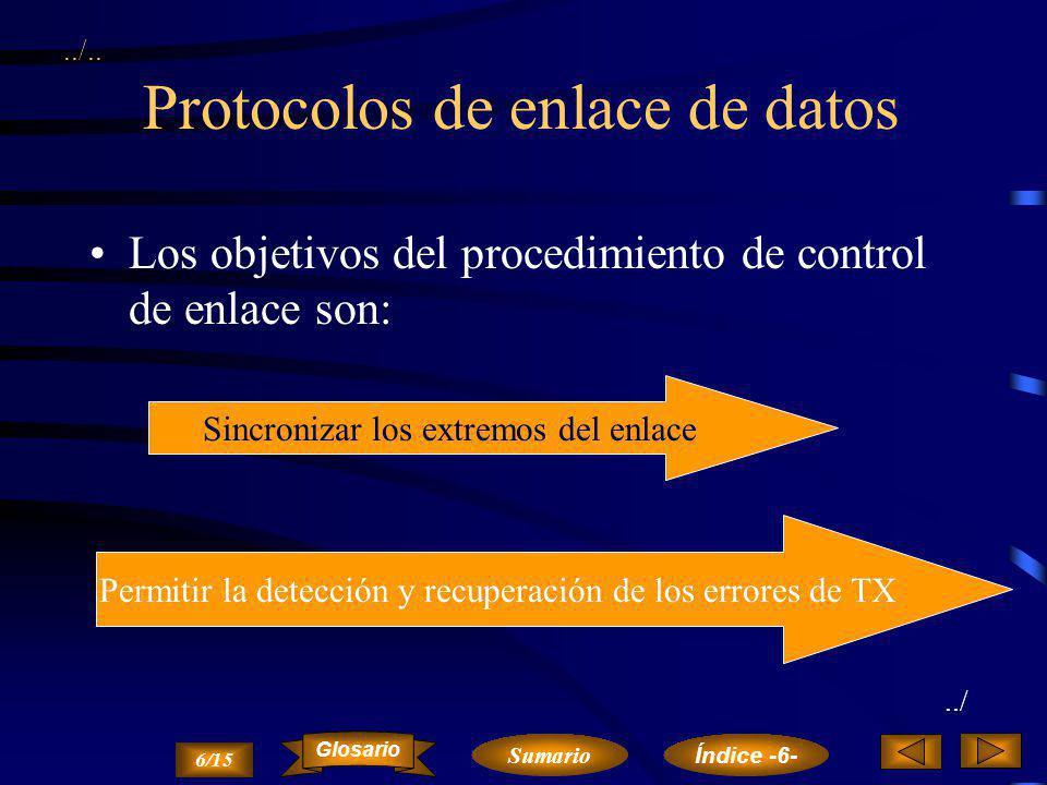 Protocolos de enlace de datos El procedimiento de control de enlace X.25 está basado en el protocolo HDLC en su modalidad ABM (asíncrono balanceado) e