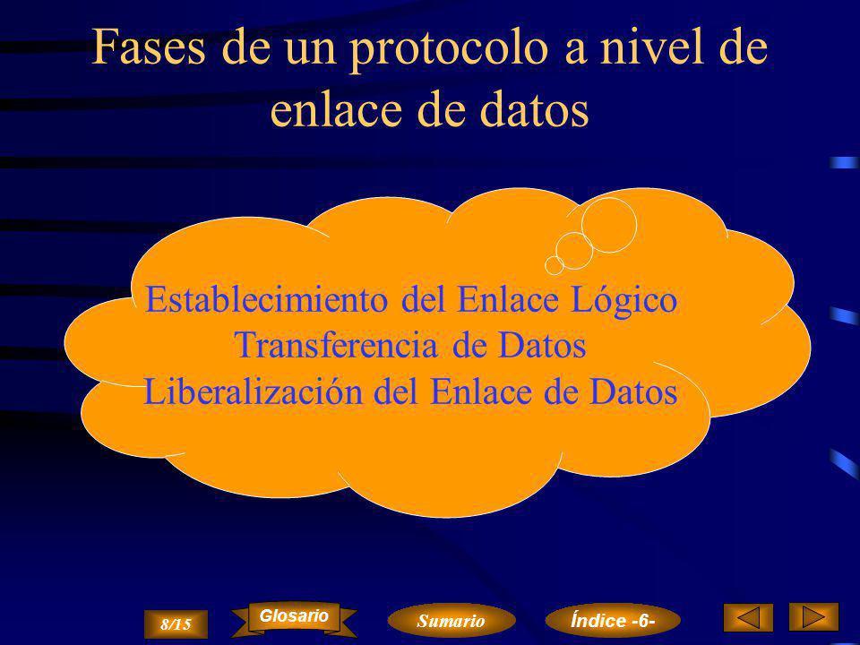 Funciones de un protocolo a nivel de enlace INICIACIÓN IDENTIFICACIÓN TERMINACIÓN SINCRONIZACIÓN SEGMENTACIÓN Y BLOQUEO DELIMITACIÓN DE TRAMA TRANSPARENCIA CONTROL DE ERRORES CONTROL DE FLUJO RECUPERACIÓN DE FALLOS GESTIÓN COORDINACIÓN (COMUNICACIÓN) 7/15 Sumario Glosario Índice -6-