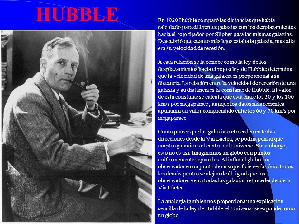 En 1929 Hubble comparó las distancias que había calculado para diferentes galaxias con los desplazamientos hacia el rojo fijados por Slipher para las