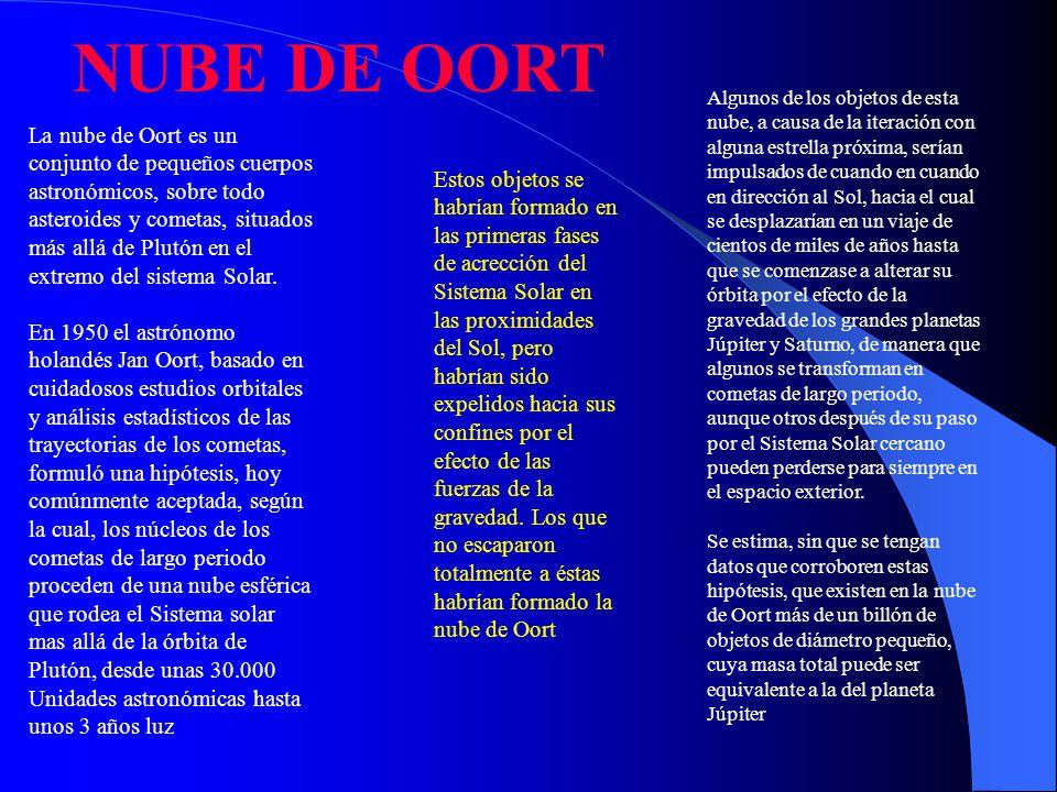 La nube de Oort es un conjunto de pequeños cuerpos astronómicos, sobre todo asteroides y cometas, situados más allá de Plutón en el extremo del sistem