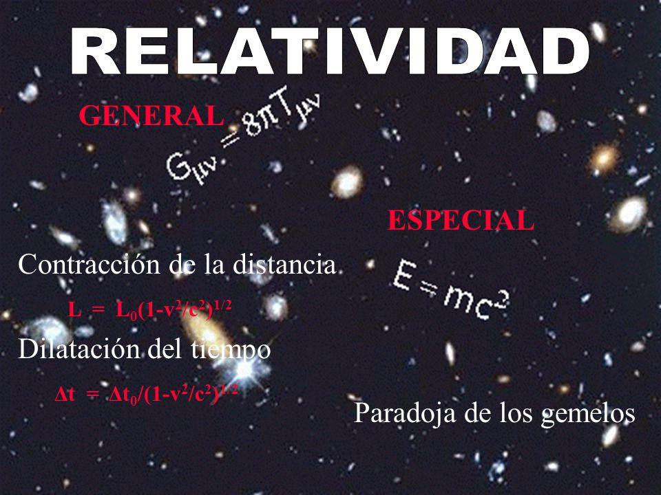 ESPECIAL GENERAL Contracción de la distancia L = L 0 (1-v 2 /c 2 ) 1/2 Dilatación del tiempo Δt = Δt 0 /(1-v 2 /c 2 ) 1/2 Paradoja de los gemelos