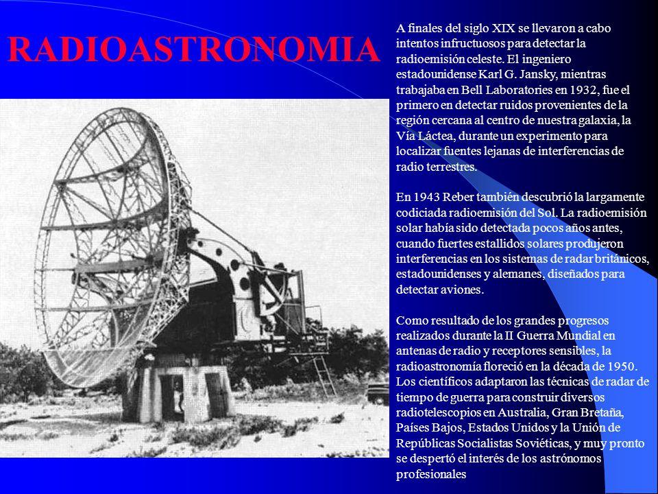 A finales del siglo XIX se llevaron a cabo intentos infructuosos para detectar la radioemisión celeste. El ingeniero estadounidense Karl G. Jansky, mi