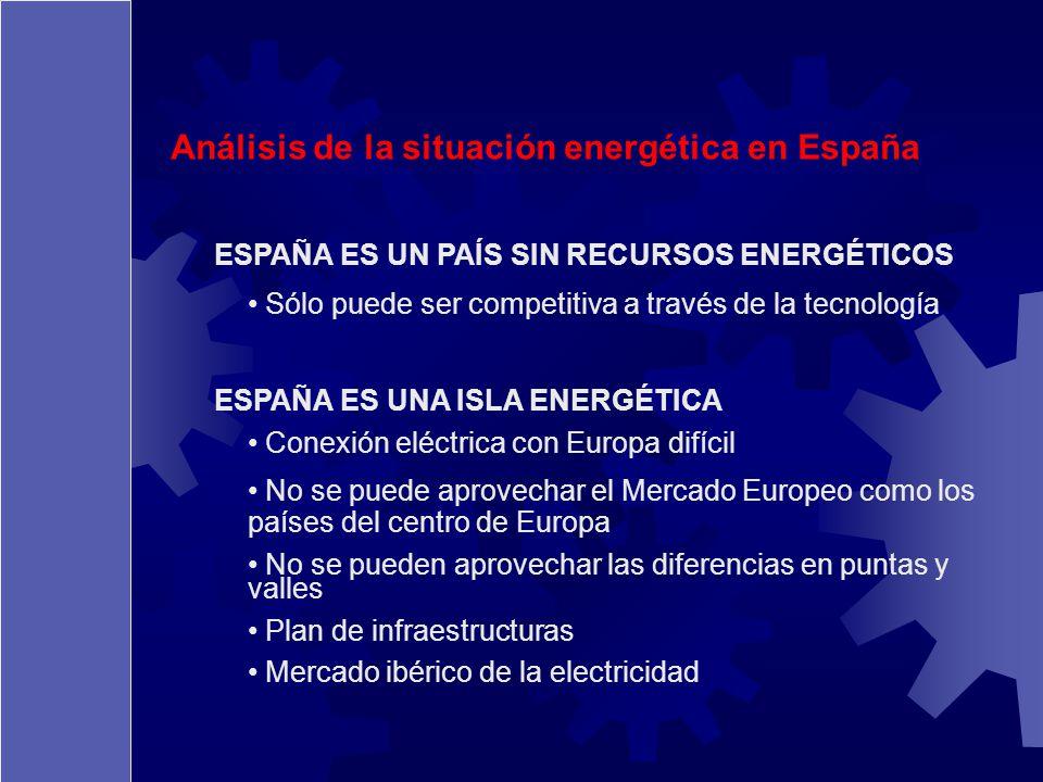 Análisis de la situación energética en España ESPAÑA ES UN PAÍS SIN RECURSOS ENERGÉTICOS Sólo puede ser competitiva a través de la tecnología ESPAÑA E