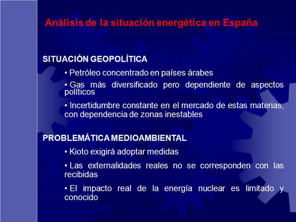 Análisis de la situación energética en España SITUACIÓN GEOPOLÍTICA Petróleo concentrado en países árabes Gas más diversificado pero dependiente de as