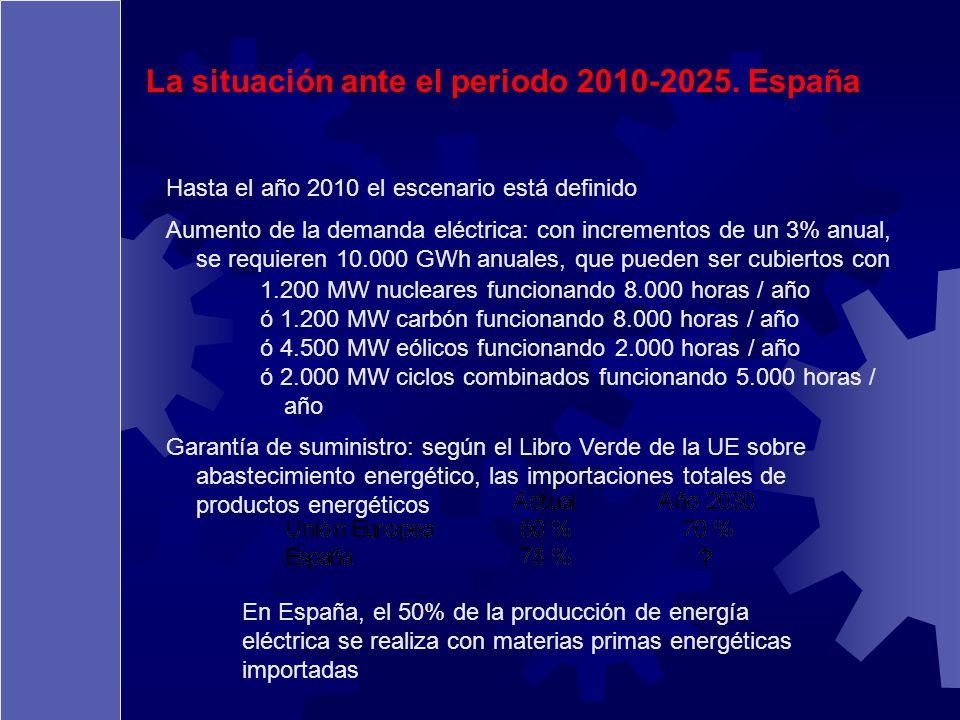 La situación ante el periodo 2010-2025. España Hasta el año 2010 el escenario está definido Aumento de la demanda eléctrica: con incrementos de un 3%